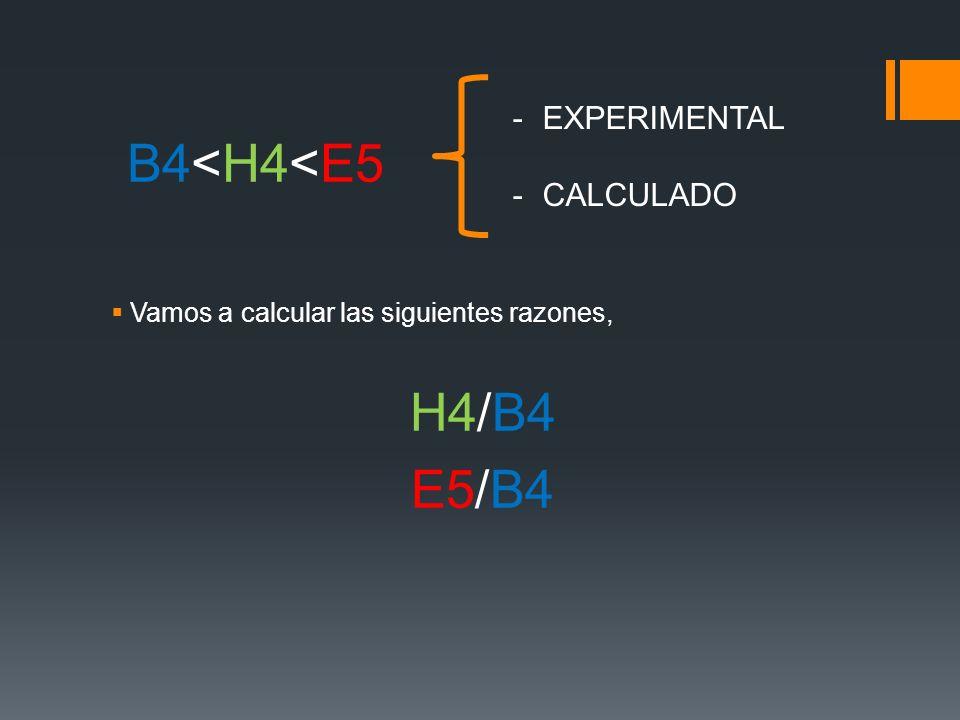 B4<H4<E5 Vamos a calcular las siguientes razones, H4/B4 E5/B4 -EXPERIMENTAL -CALCULADO