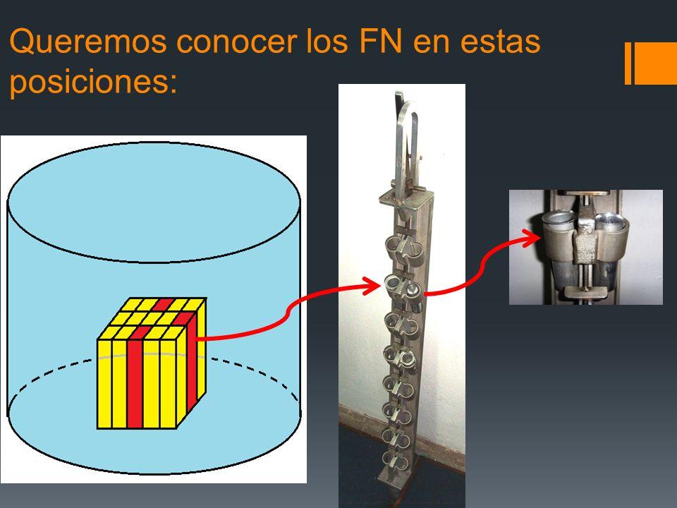 CONCLUSIONES Se utilizó el código MCNP5 para determinar la distribución de flujo neutrónico en las cajas de irradiación B4, E5 y H4 del RP- 10.
