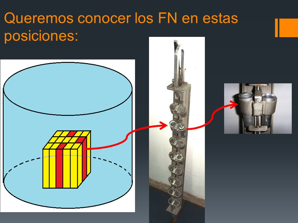 Carácterísticas de MCNP5 Geometría General 3D: Geometría Exacta Datos Físicos para energía continua.