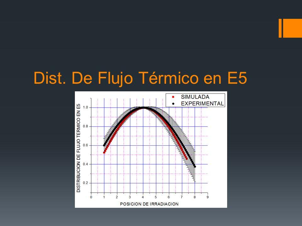 Dist. De Flujo Térmico en E5