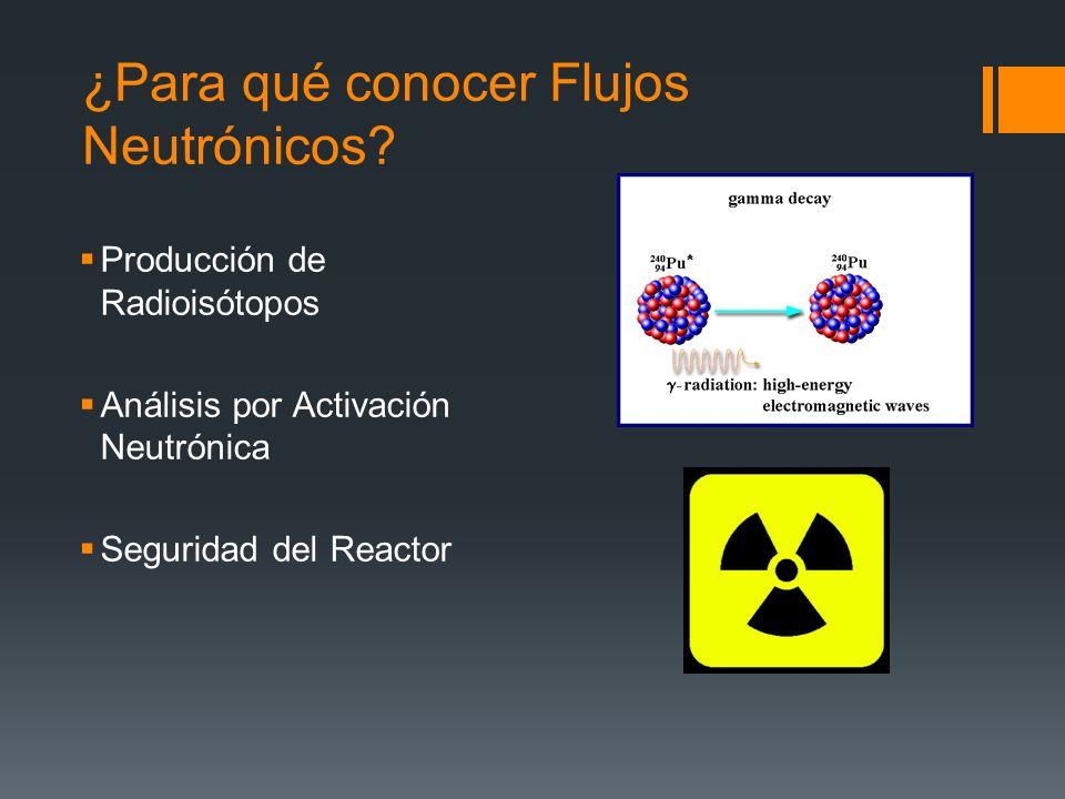¿Para qué conocer Flujos Neutrónicos? Producción de Radioisótopos Análisis por Activación Neutrónica Seguridad del Reactor