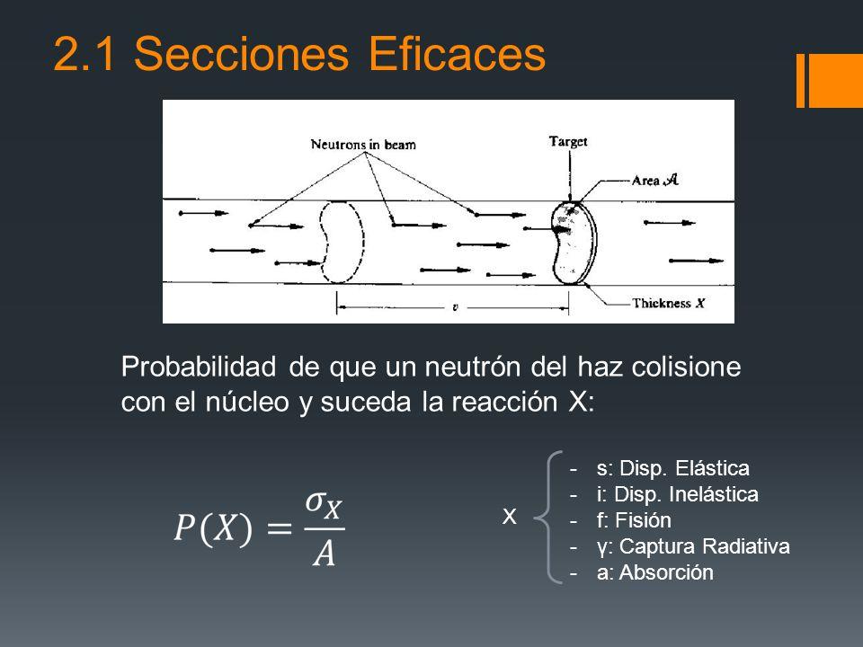 2.1 Secciones Eficaces Probabilidad de que un neutrón del haz colisione con el núcleo y suceda la reacción X: -s: Disp. Elástica -i: Disp. Inelástica