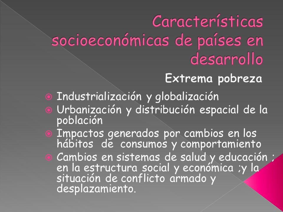 Industrialización y globalización Urbanización y distribución espacial de la población Impactos generados por cambios en los hábitos de consumos y com