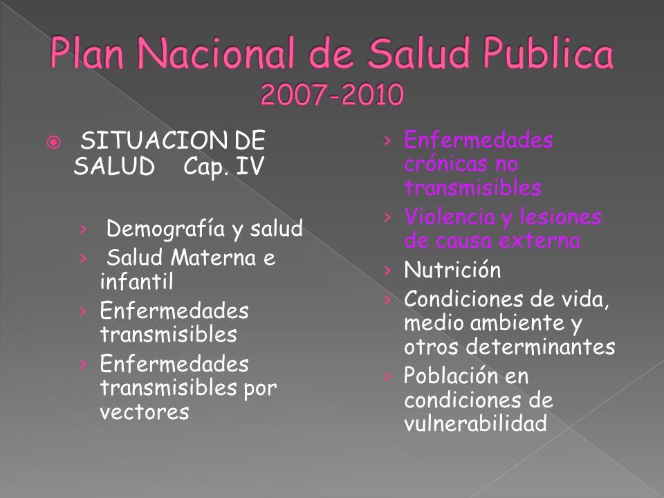 SITUACION DE SALUD Cap. IV Demografía y salud Salud Materna e infantil Enfermedades transmisibles Enfermedades transmisibles por vectores Enfermedades