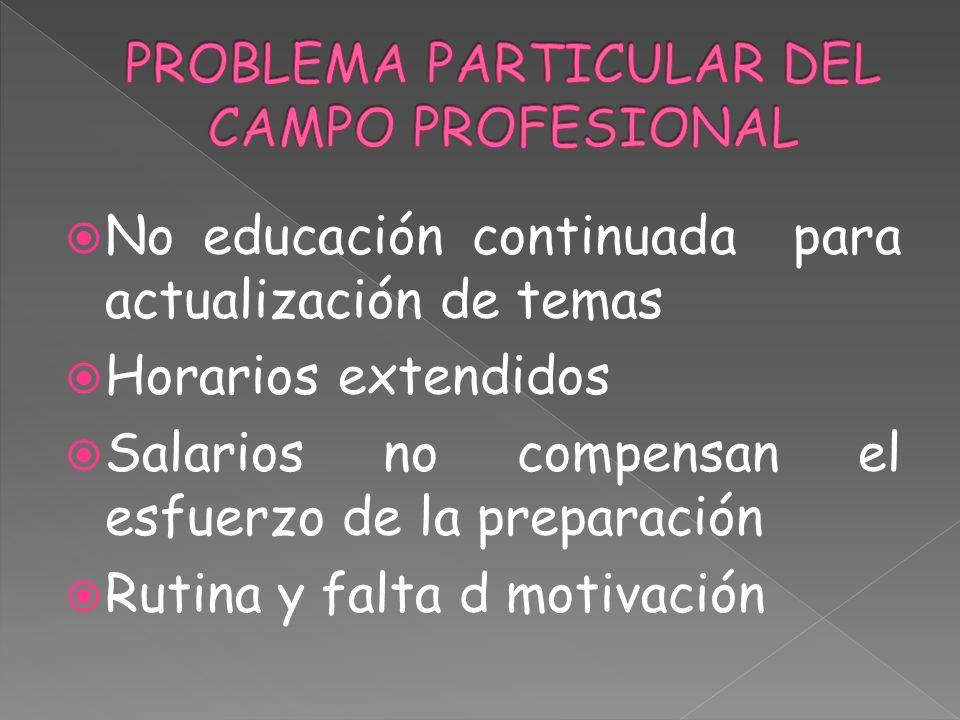 No educación continuada para actualización de temas Horarios extendidos Salarios no compensan el esfuerzo de la preparación Rutina y falta d motivació