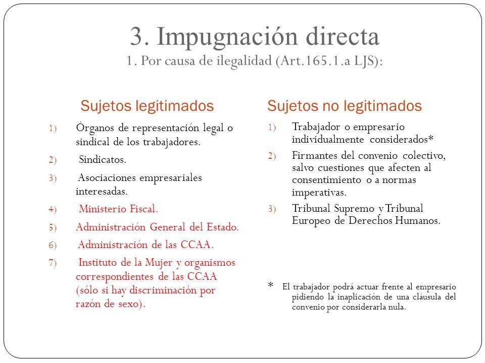 3.Impugnación directa 1.