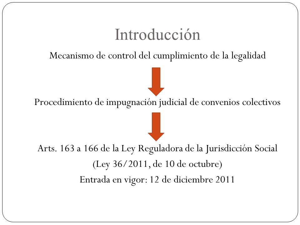 Introducción Mecanismo de control del cumplimiento de la legalidad Procedimiento de impugnación judicial de convenios colectivos Arts.
