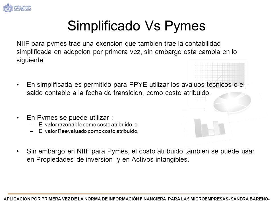 APLICACION POR PRIMERA VEZ DE LA NORMA DE INFORMACIÓN FINANCIERA PARA LAS MICROEMPRESAS- SANDRA BAREÑO- Simplificado Vs Pymes NIIF para pymes trae una