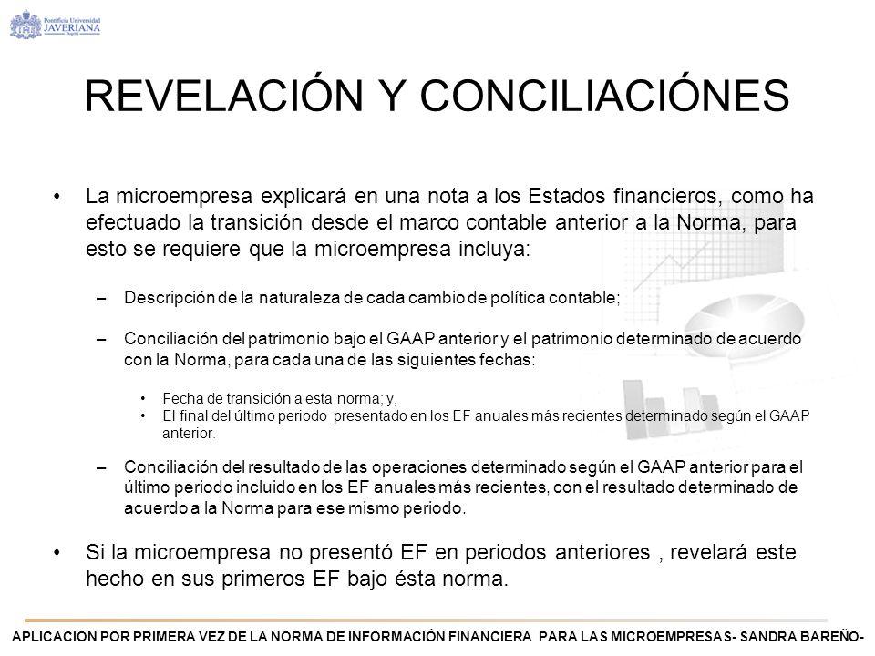 APLICACION POR PRIMERA VEZ DE LA NORMA DE INFORMACIÓN FINANCIERA PARA LAS MICROEMPRESAS- SANDRA BAREÑO- REVELACIÓN Y CONCILIACIÓNES La microempresa ex