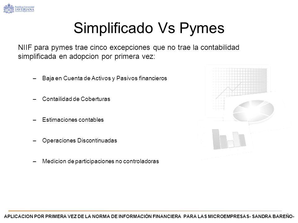 APLICACION POR PRIMERA VEZ DE LA NORMA DE INFORMACIÓN FINANCIERA PARA LAS MICROEMPRESAS- SANDRA BAREÑO- Simplificado Vs Pymes NIIF para pymes trae una exencion que tambien trae la contabilidad simplificada en adopcion por primera vez, sin embargo esta cambia en lo siguiente: En simplificada es permitido para PPYE utilizar los avaluos tecnicos o el saldo contable a la fecha de transicion, como costo atribuido.