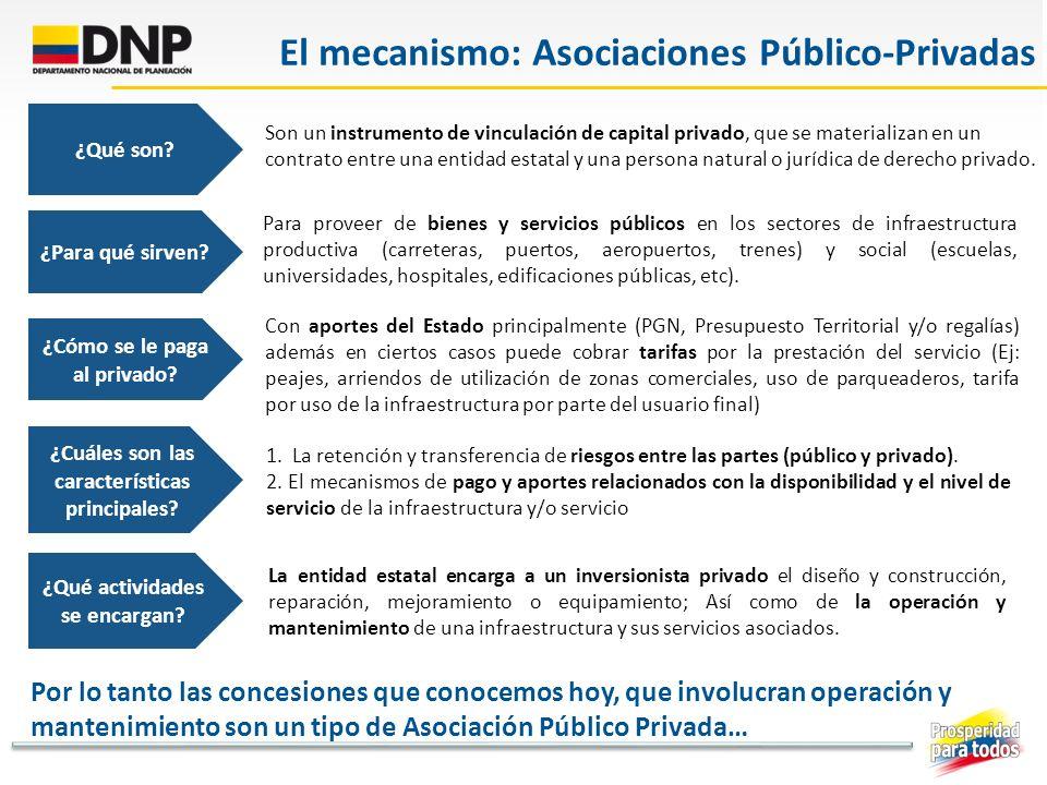 El mecanismo: Asociaciones Público-Privadas Por lo tanto las concesiones que conocemos hoy, que involucran operación y mantenimiento son un tipo de As