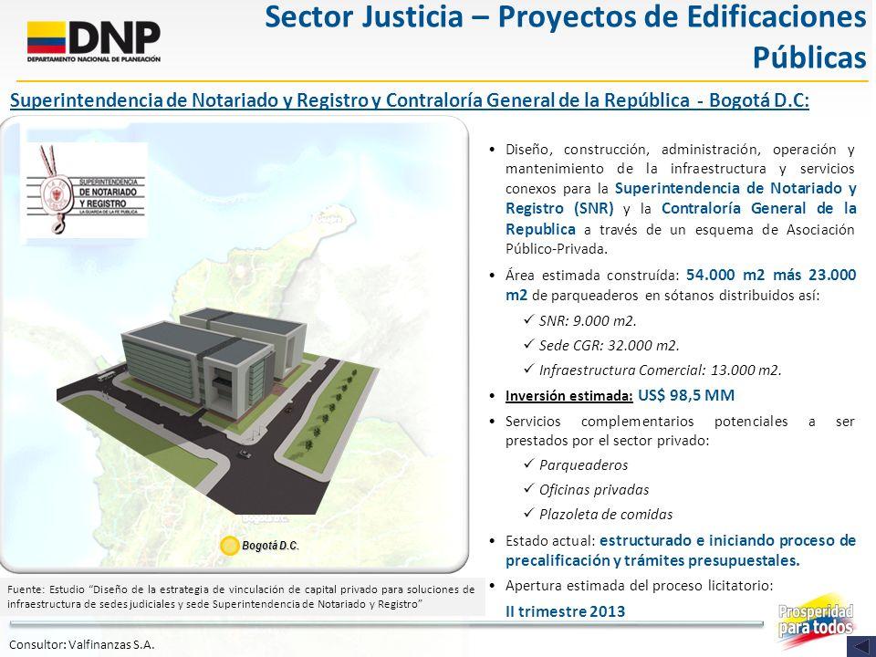 Fuente: Estudio Diseño de la estrategia de vinculación de capital privado para soluciones de infraestructura de sedes judiciales y sede Superintendenc