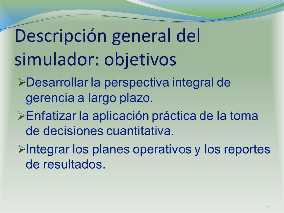 Descripción general del simulador: objetivos Desarrollar la perspectiva integral de gerencia a largo plazo. Enfatizar la aplicación práctica de la tom