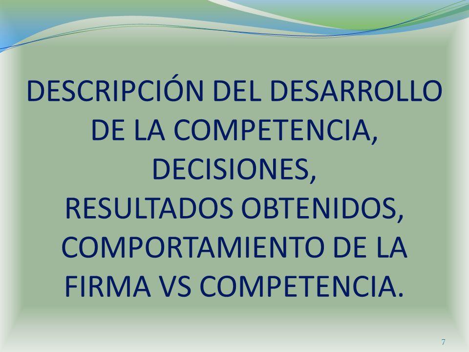 DESCRIPCIÓN DEL DESARROLLO DE LA COMPETENCIA, DECISIONES, RESULTADOS OBTENIDOS, COMPORTAMIENTO DE LA FIRMA VS COMPETENCIA. 7