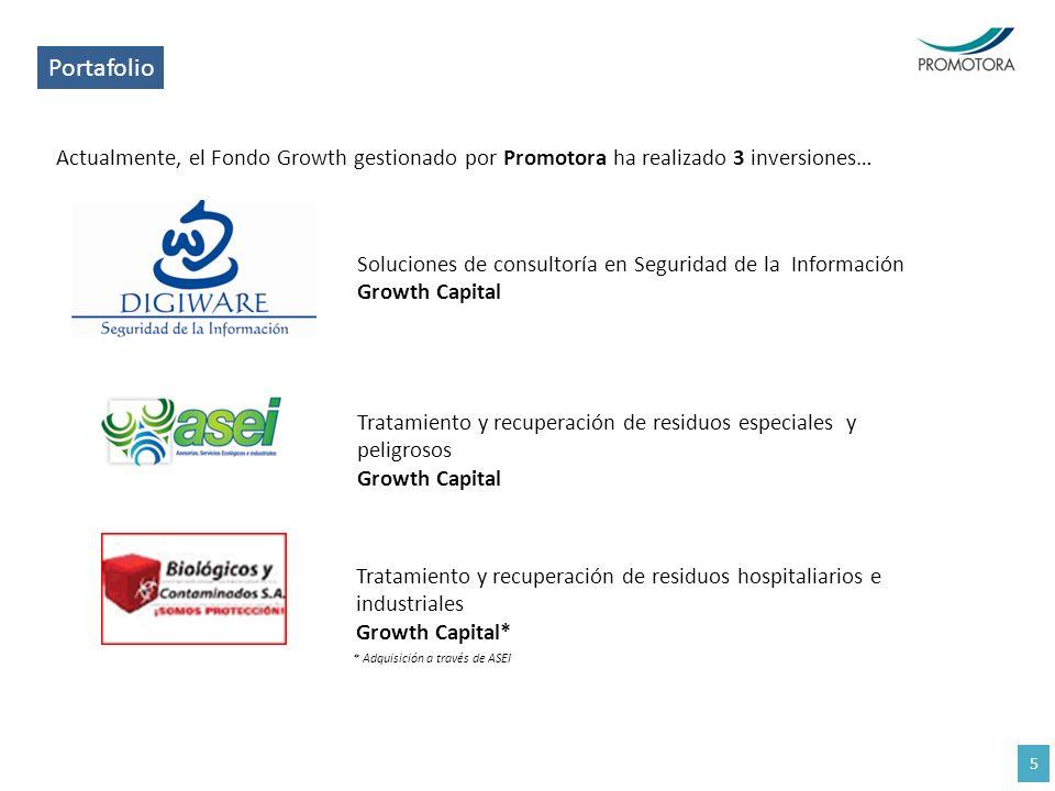 Portafolio Actualmente, el Fondo Growth gestionado por Promotora ha realizado 3 inversiones… 5 Soluciones de consultoría en Seguridad de la Informació