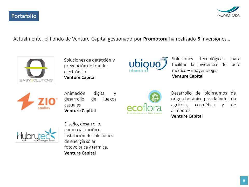 Portafolio Actualmente, el Fondo de Venture Capital gestionado por Promotora ha realizado 5 inversiones… 6 Soluciones de detección y prevención de fra