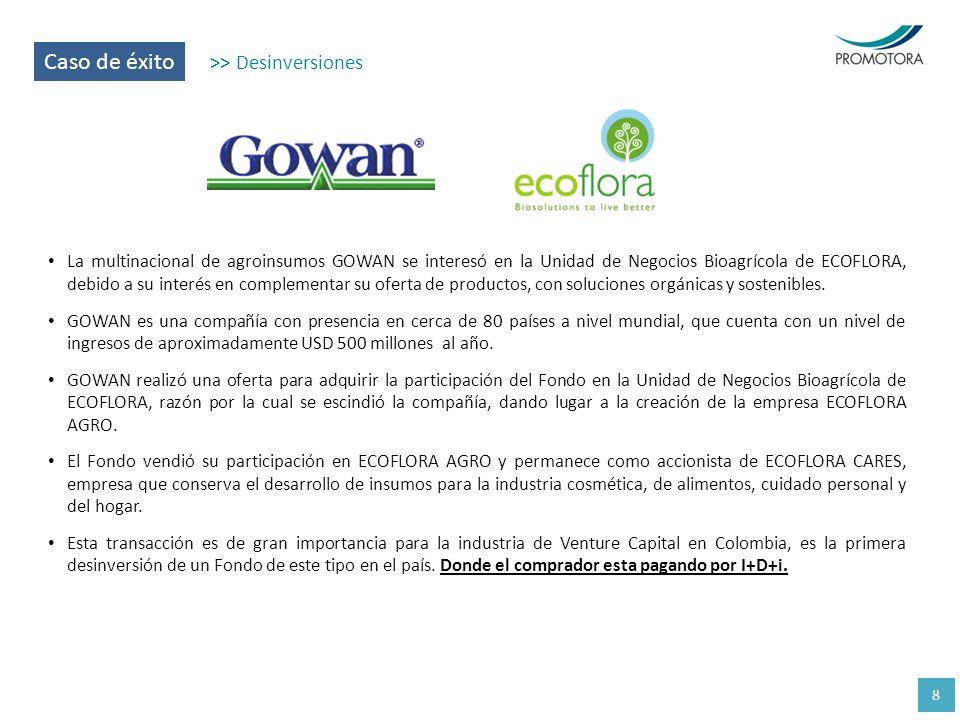 8 Caso de éxito >> Desinversiones La multinacional de agroinsumos GOWAN se interesó en la Unidad de Negocios Bioagrícola de ECOFLORA, debido a su inte