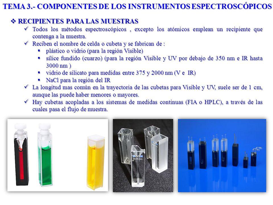 RECIPIENTES PARA LAS MUESTRAS RECIPIENTES PARA LAS MUESTRAS Todos los métodos espectroscópicos, excepto los atómicos emplean un recipiente que conteng