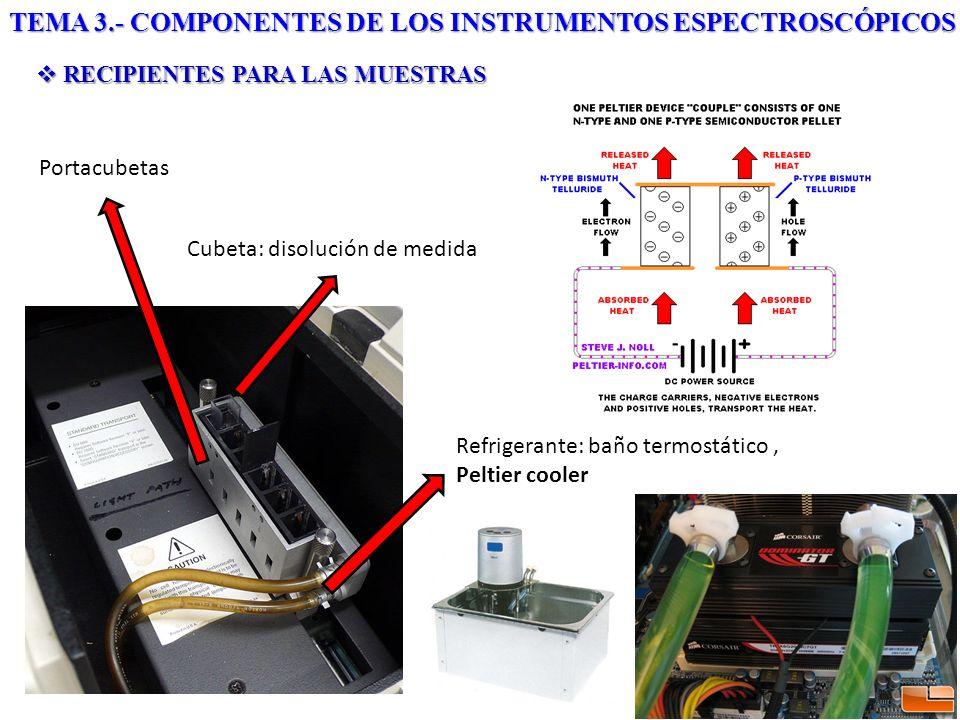 RECIPIENTES PARA LAS MUESTRAS RECIPIENTES PARA LAS MUESTRAS TEMA 3.- COMPONENTES DE LOS INSTRUMENTOS ESPECTROSCÓPICOS Cubeta: disolución de medida Ref