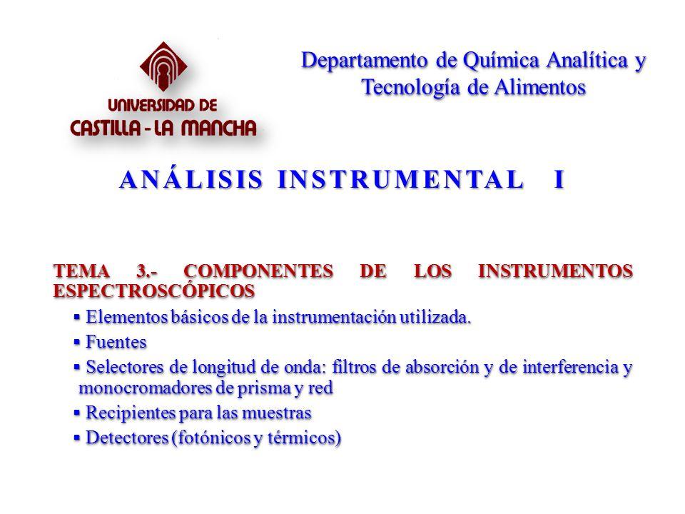 TEMA 3.- COMPONENTES DE LOS INSTRUMENTOS ESPECTROSCÓPICOS Los instrumentos usados para estudiar la absorción o la emisión de la radiación electromagnética en función de la λ son conocidos como ESPECTROFOTÓMETROS y constan de 5 elementos básicos : Los instrumentos usados para estudiar la absorción o la emisión de la radiación electromagnética en función de la λ son conocidos como ESPECTROFOTÓMETROS y constan de 5 elementos básicos : 1.Fuente estable de energía radiante.