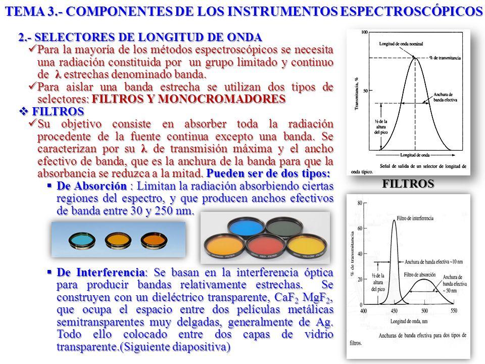 2.- SELECTORES DE LONGITUD DE ONDA Para la mayoría de los métodos espectroscópicos se necesita una radiación constituida por un grupo limitado y conti