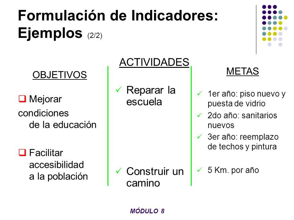 Formulación de Indicadores: Ejemplos (2/2) OBJETIVOS Mejorar condiciones de la educación Facilitar accesibilidad a la población ACTIVIDADES Reparar la