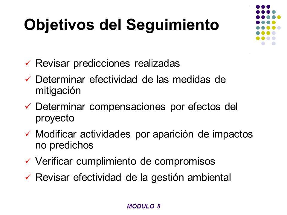 Objetivos del Seguimiento Revisar predicciones realizadas Determinar efectividad de las medidas de mitigación Determinar compensaciones por efectos de