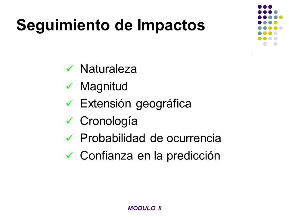 Seguimiento de Impactos Naturaleza Magnitud Extensión geográfica Cronología Probabilidad de ocurrencia Confianza en la predicción MÓDULO 8