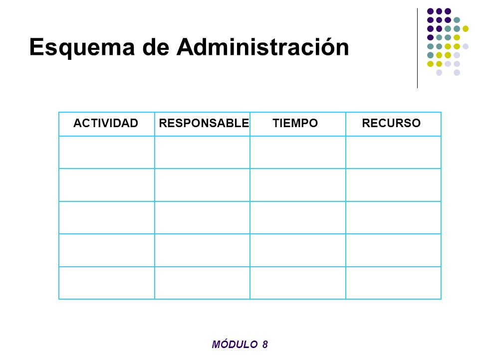 Esquema de Administración ACTIVIDADRESPONSABLETIEMPORECURSO MÓDULO 8
