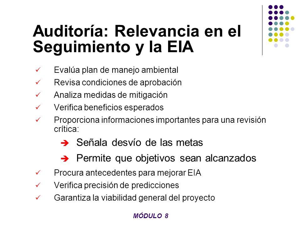 Auditoría: Relevancia en el Seguimiento y la EIA Evalúa plan de manejo ambiental Revisa condiciones de aprobación Analiza medidas de mitigación Verifi