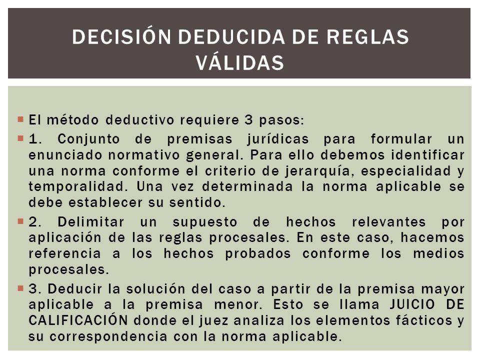El método deductivo requiere 3 pasos: 1. Conjunto de premisas jurídicas para formular un enunciado normativo general. Para ello debemos identificar un