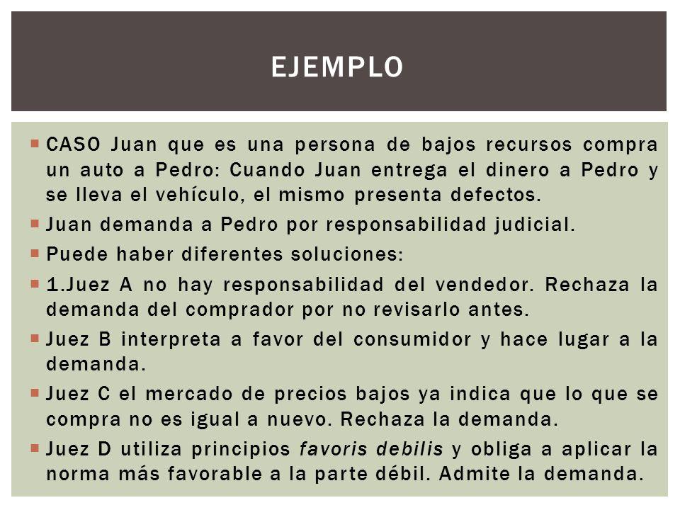 CASO Juan que es una persona de bajos recursos compra un auto a Pedro: Cuando Juan entrega el dinero a Pedro y se lleva el vehículo, el mismo presenta defectos.