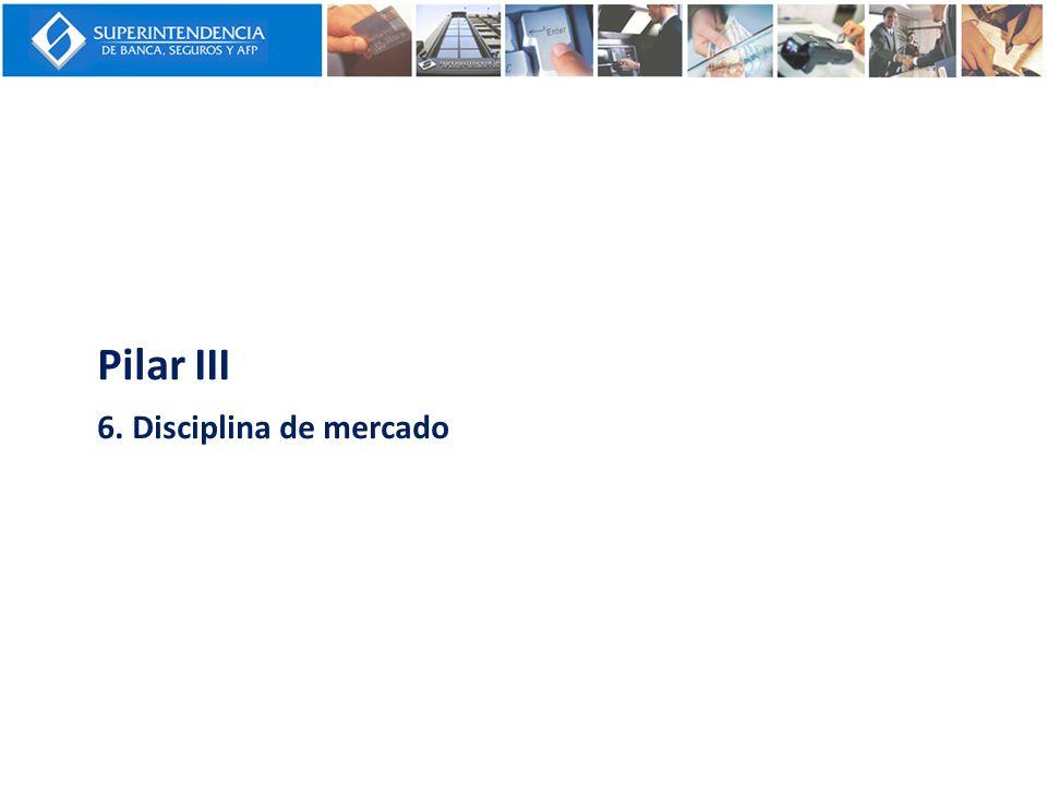 Pilar III 6. Disciplina de mercado