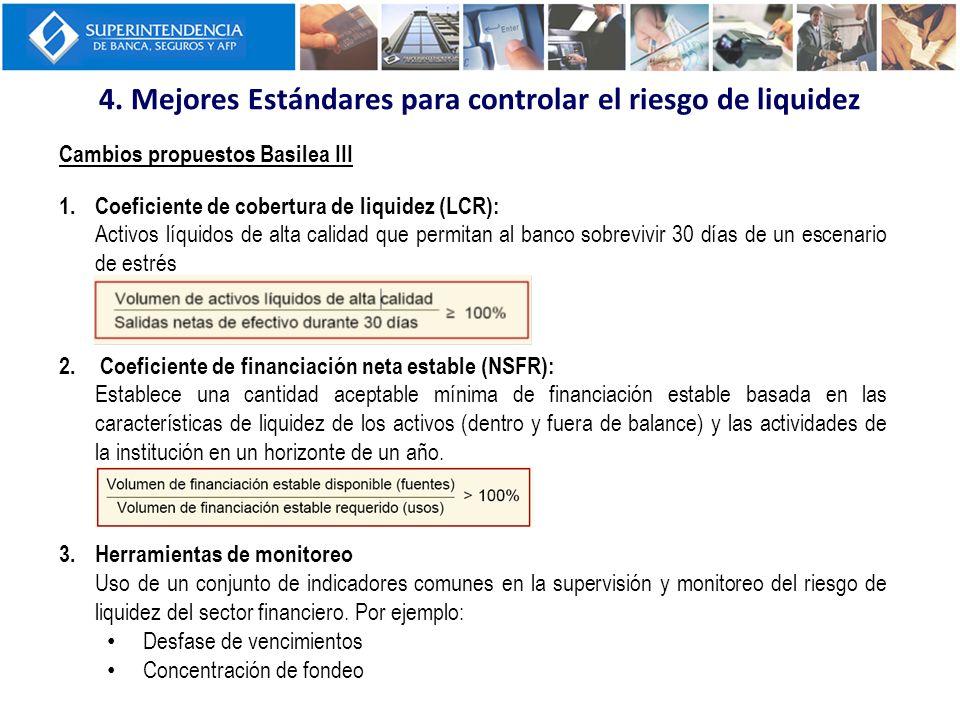 4. Mejores Estándares para controlar el riesgo de liquidez Cambios propuestos Basilea III 1.Coeficiente de cobertura de liquidez (LCR): Activos líquid