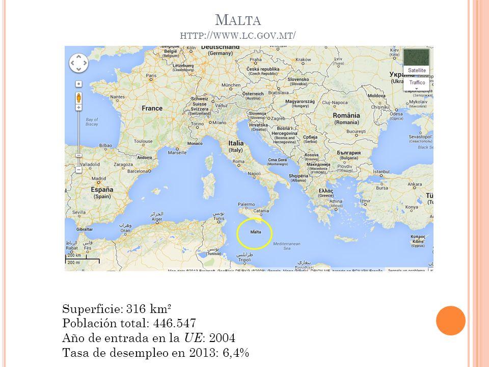 ORGANIZACIÓN ADMINISTRATIVA TERRITORIAL Capital: Valletta Comunidades locales de la ruta: Mqabba, Qrendi, Zurrieq, Safi, Kirkop (21.514 hab)