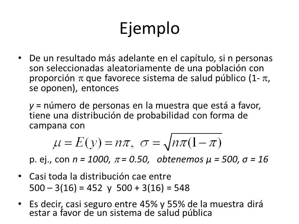 Ejemplo De un resultado más adelante en el capítulo, si n personas son seleccionadas aleatoriamente de una población con proporción que favorece siste