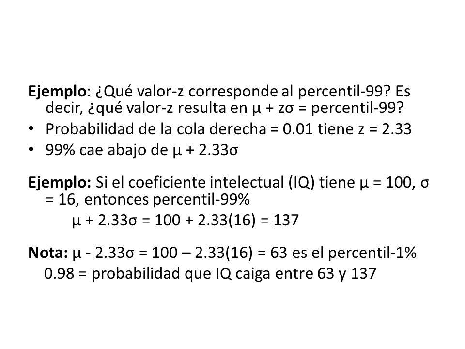 Ejemplo: ¿Qué valor-z corresponde al percentil-99? Es decir, ¿qué valor-z resulta en µ + zσ = percentil-99? Probabilidad de la cola derecha = 0.01 tie