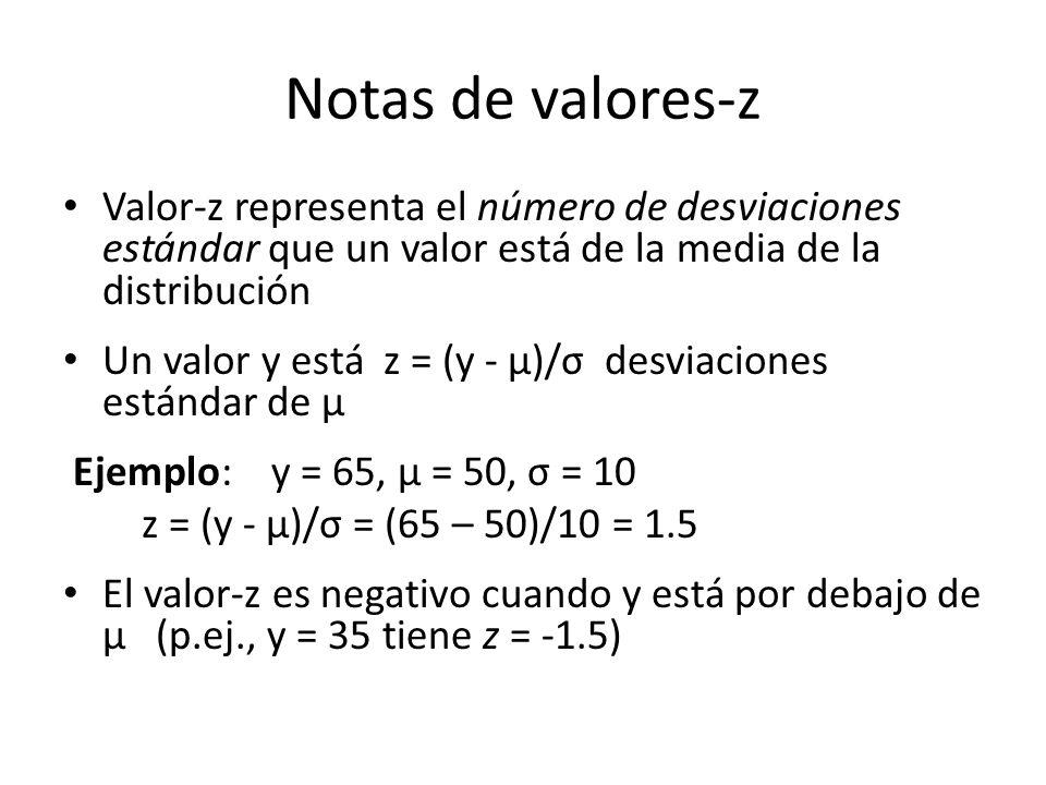 Notas de valores-z Valor-z representa el número de desviaciones estándar que un valor está de la media de la distribución Un valor y está z = (y - µ)/σ desviaciones estándar de µ Ejemplo: y = 65, µ = 50, σ = 10 z = (y - µ)/σ = (65 – 50)/10 = 1.5 El valor-z es negativo cuando y está por debajo de µ (p.ej., y = 35 tiene z = -1.5)