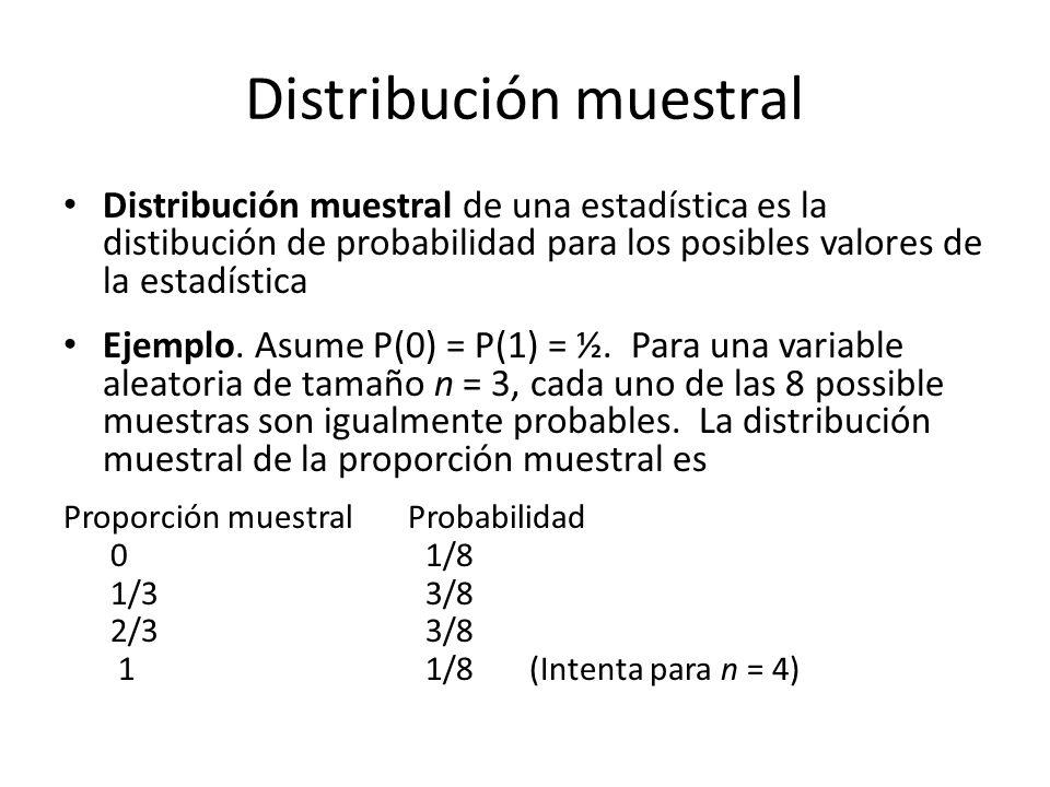 Distribución muestral Distribución muestral de una estadística es la distibución de probabilidad para los posibles valores de la estadística Ejemplo.