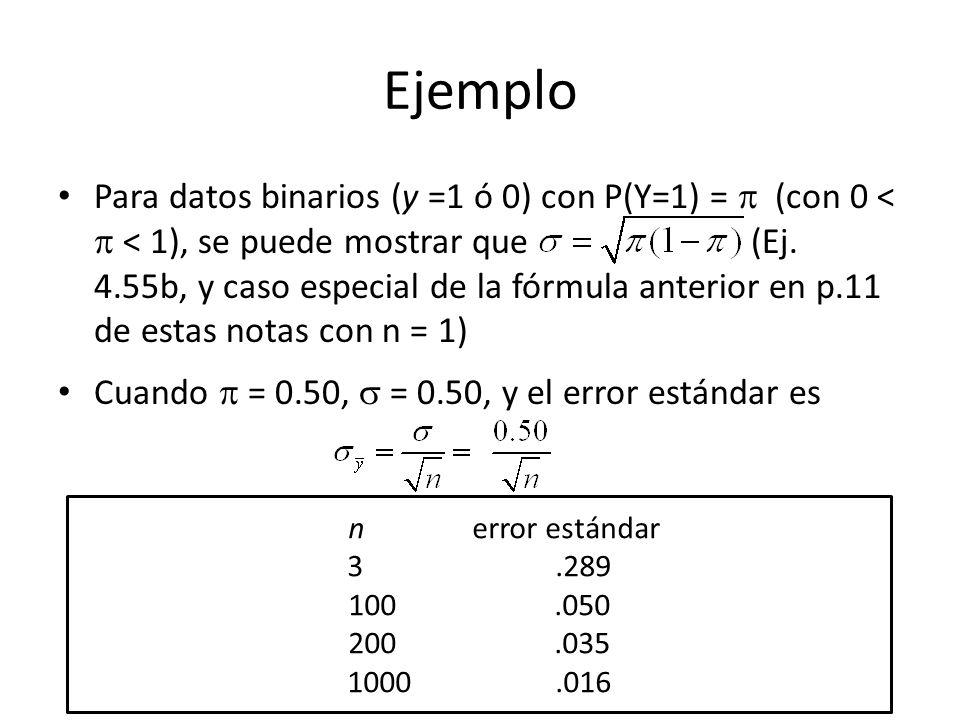 Ejemplo Para datos binarios (y =1 ó 0) con P(Y=1) = (con 0 < < 1), se puede mostrar que (Ej.