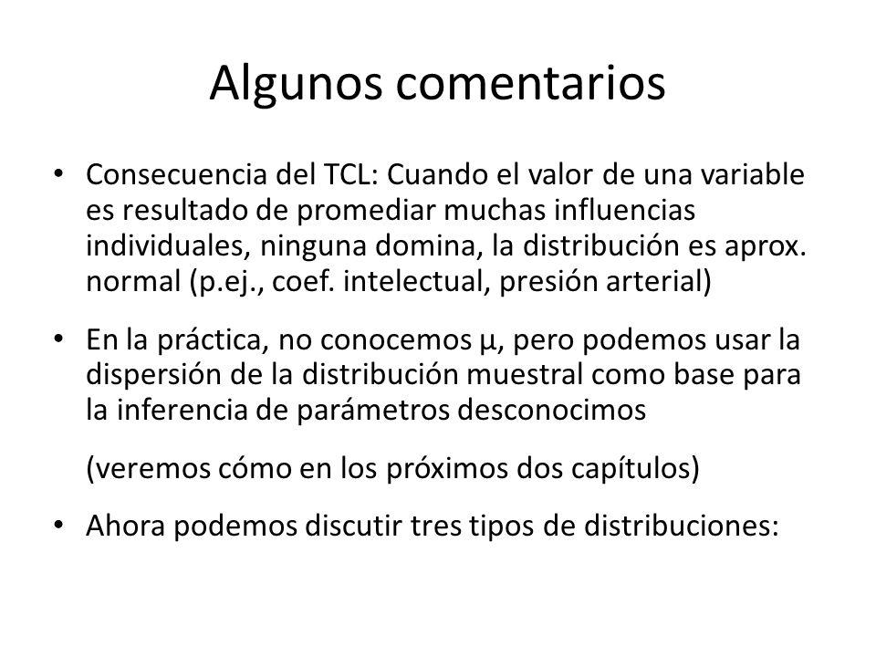 Algunos comentarios Consecuencia del TCL: Cuando el valor de una variable es resultado de promediar muchas influencias individuales, ninguna domina, la distribución es aprox.