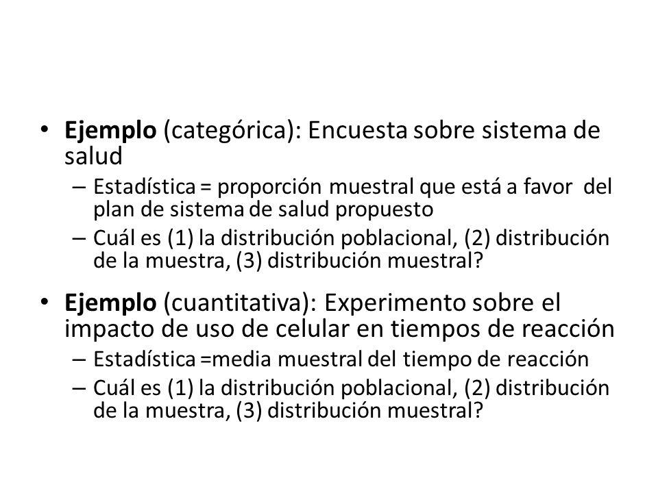 Ejemplo (categórica): Encuesta sobre sistema de salud – Estadística = proporción muestral que está a favor del plan de sistema de salud propuesto – Cuál es (1) la distribución poblacional, (2) distribución de la muestra, (3) distribución muestral.