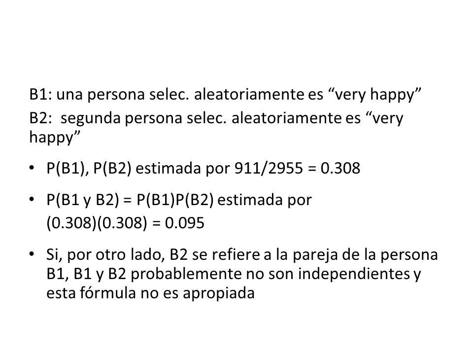 B1: una persona selec. aleatoriamente es very happy B2: segunda persona selec. aleatoriamente es very happy P(B1), P(B2) estimada por 911/2955 = 0.308