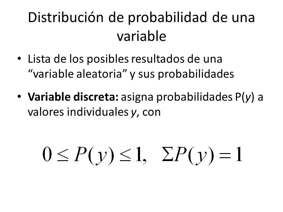 Distribución de probabilidad de una variable Lista de los posibles resultados de una variable aleatoria y sus probabilidades Variable discreta: asigna probabilidades P(y) a valores individuales y, con