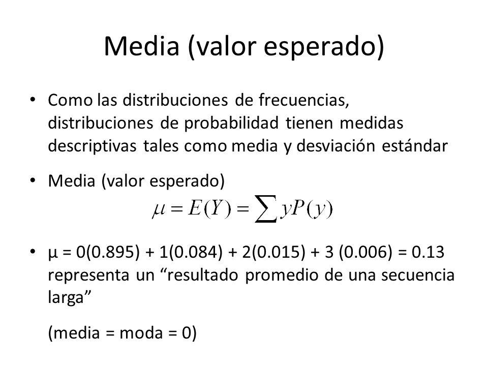 Media (valor esperado) Como las distribuciones de frecuencias, distribuciones de probabilidad tienen medidas descriptivas tales como media y desviación estándar Media (valor esperado) µ = 0(0.895) + 1(0.084) + 2(0.015) + 3 (0.006) = 0.13 representa un resultado promedio de una secuencia larga (media = moda = 0)