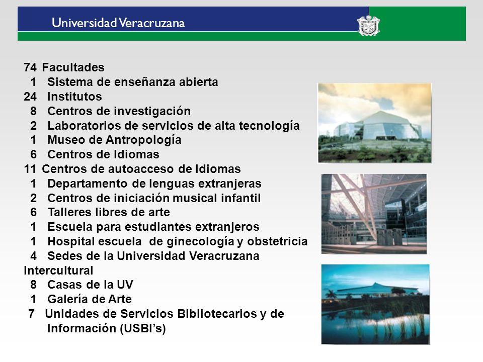 ___ ____ ____ _________ __ ______ __ _____ ___ ______ ______ _____ _____ _____ Haga clic para modificar el estilo de texto del patrón Segundo nivel Tercer nivel Cuarto nivel Quinto nivel Universidad Veracruzana Plan maestro para la sustentabilidad Dimensión ambiental y para la sustentabilidad en la investigación y en la formación (DISCURRE) Comunicación participación y educación de la comunidad universitaria (COMPARTE) Sistema universitario de manejo ambiental (SUMA) Ejes rectores
