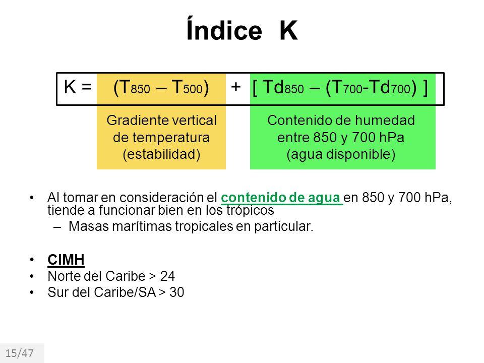 Índice K Al tomar en consideración el contenido de agua en 850 y 700 hPa, tiende a funcionar bien en los trópicos –Masas marítimas tropicales en parti