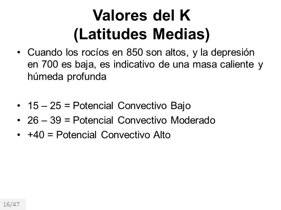 Valores del K (Latitudes Medias) Cuando los rocíos en 850 son altos, y la depresión en 700 es baja, es indicativo de una masa caliente y húmeda profun