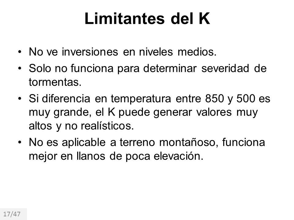 Limitantes del K No ve inversiones en niveles medios. Solo no funciona para determinar severidad de tormentas. Si diferencia en temperatura entre 850
