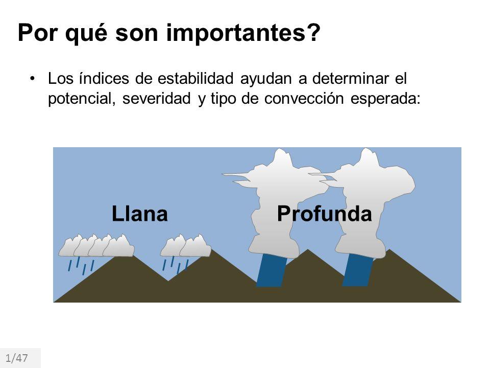 Por qué son importantes? Los índices de estabilidad ayudan a determinar el potencial, severidad y tipo de convección esperada: 1/47 Llana Profunda